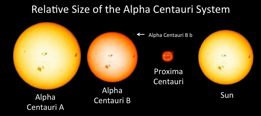 alpha centauri of color - photo #29