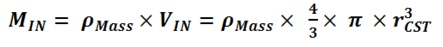 Mass is Function of Density and Volume in Compressed Space-Time