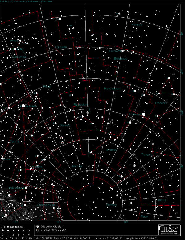 Southern Constellations in Vicinity of Reticulum