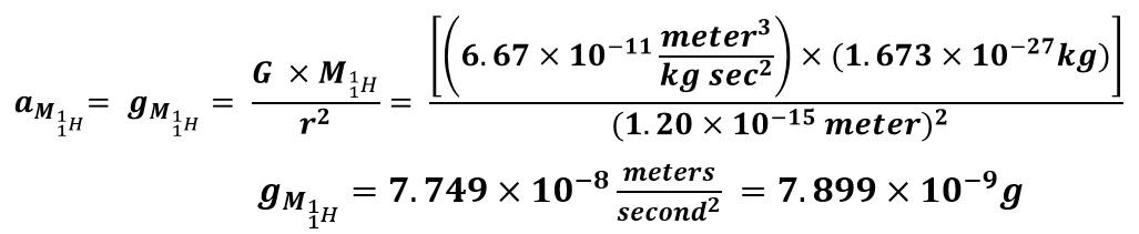 Proton Classical Physics Gravitational Field at Proton Surface